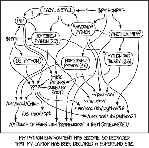 XKCD on Python Environments